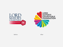 Lord Mayor's Charitable Foundation