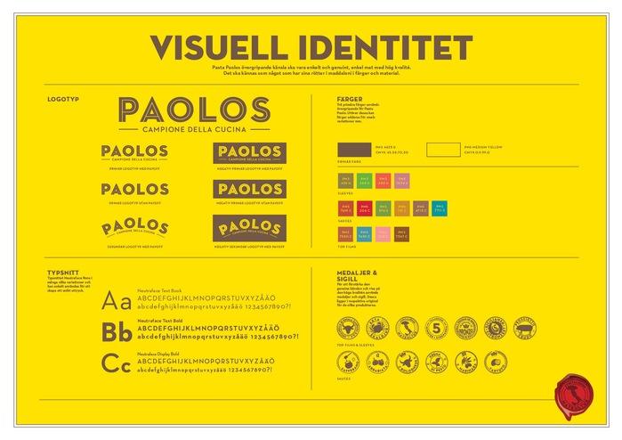 paolos_identity.jpeg