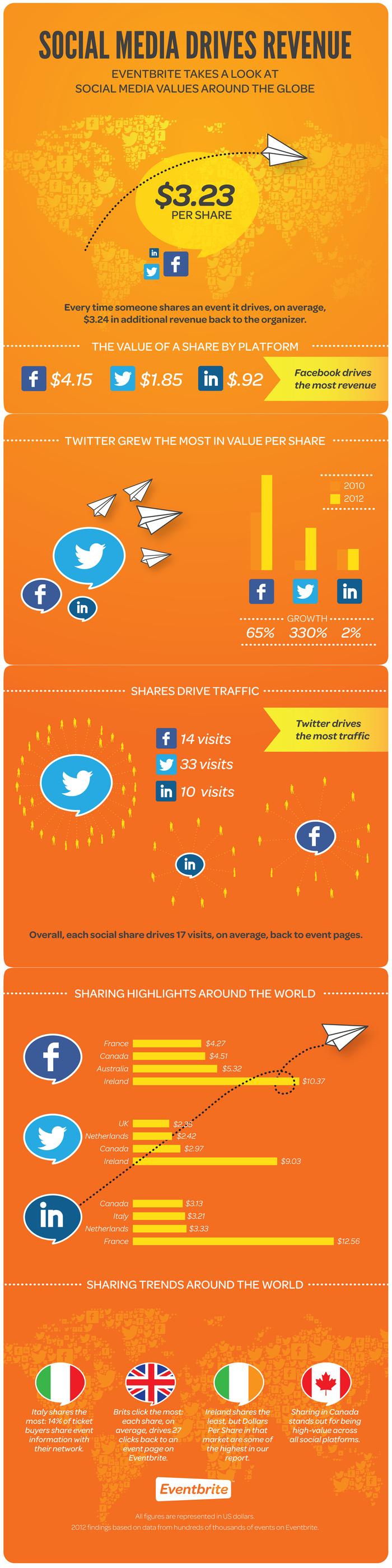 Social-Commerce-2012.jpg
