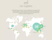 Apple Supplier Responsibility Website
