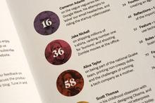 <cite>Offscreen</cite> magazine 2014