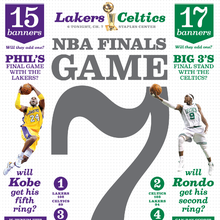 <cite>Los Angeles Times</cite> Sports: 2010 NBA Finals