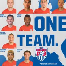 US Soccer Identity