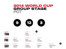 World Cup Schedule, Group Stage