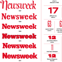 <cite>Newsweek</cite> logos and facts, 1933–2011