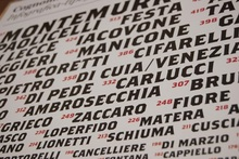 The surnames of Matera