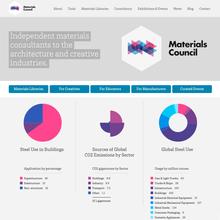 Materials Council