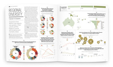 <cite>The Cancer Atlas</cite>