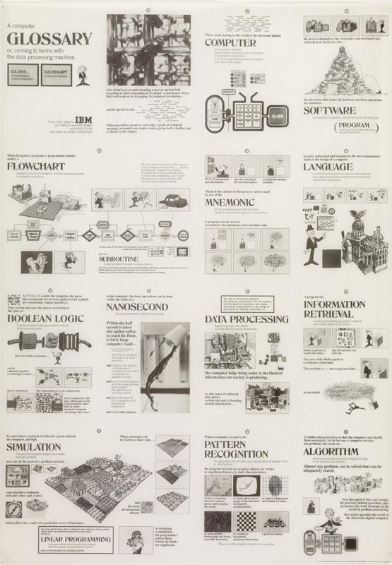 Eames_Glossary.jpg