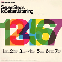 <cite>Seven Steps to Better Listening</cite>