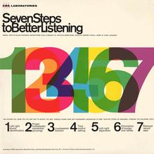 <cite>Seven Steps to Better Listening</cite>