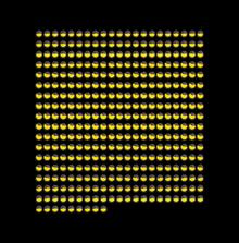 San Francisco Daylight Chart