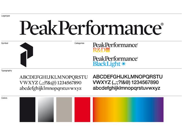 Peak_Performance_Toolbox.jpg