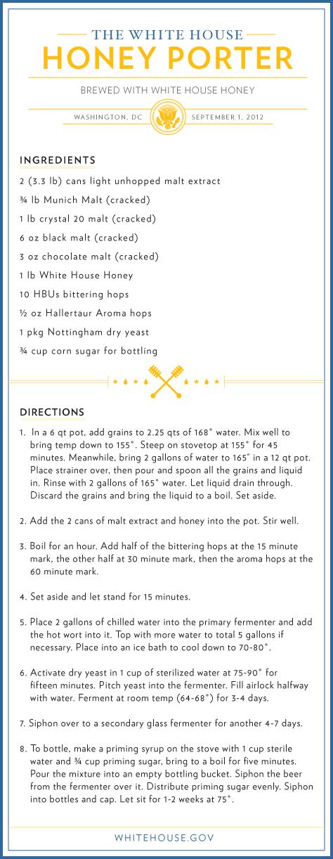 wh_beer_recipe_honey_porter_0.jpg
