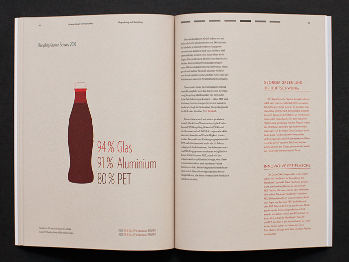 coca-cola-hellenic-sustainability-report-6.jp