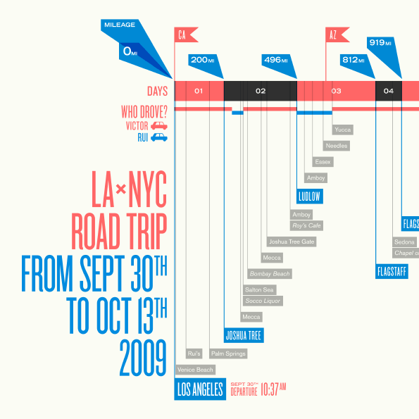LAxNYC-map-zoom2.png