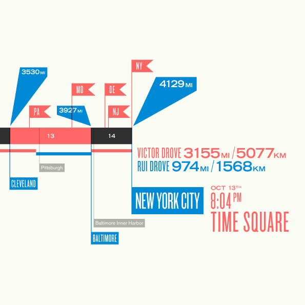 LAxNYC-map-zoom3.png