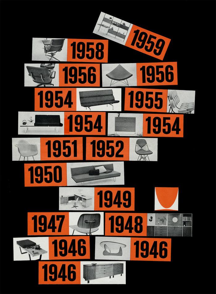 Herman Miller ad: Timeline