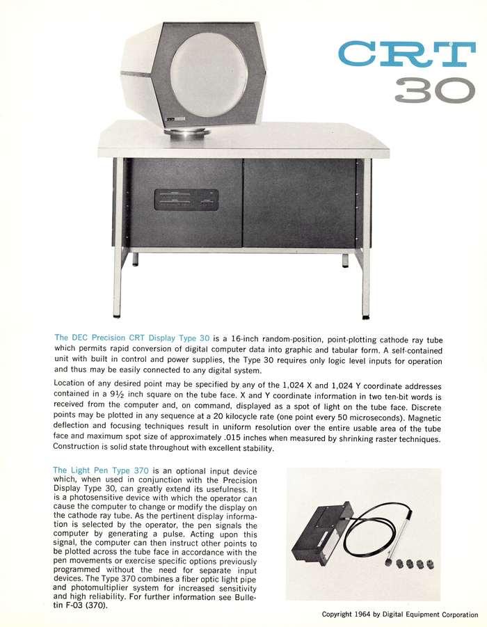 Digital Precision CRT Display Type 30 Manual 4