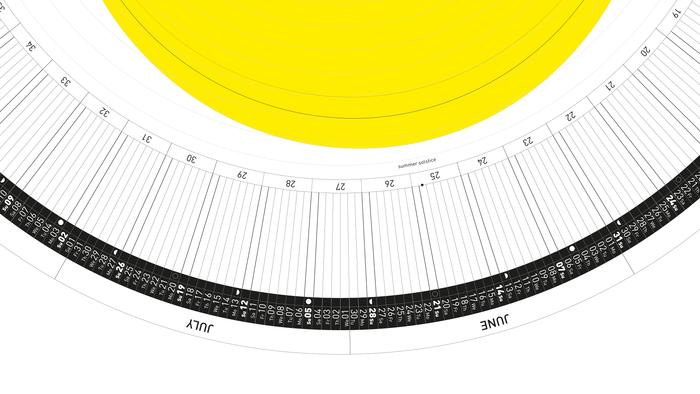 Detail B – weekdays, months, calendar weeks, solstice