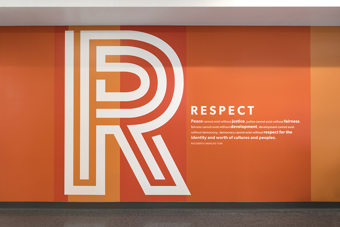 The multiline R for Respect is similar to .