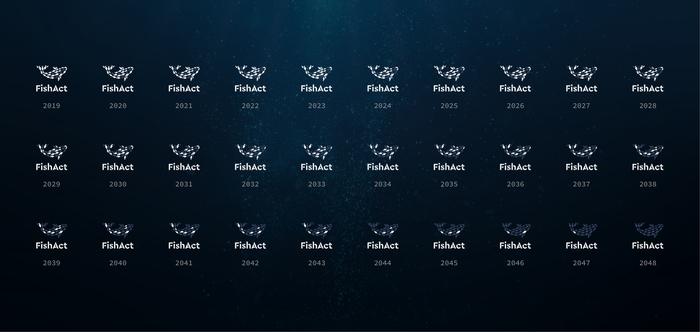 FishAct 3