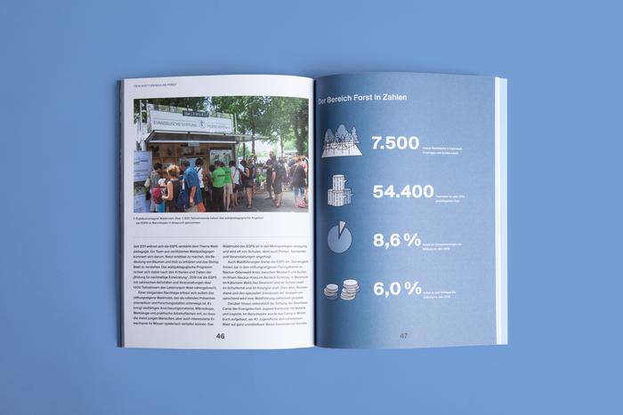 Evangelische Stiftung Pflege Schönau Jahresbericht 3