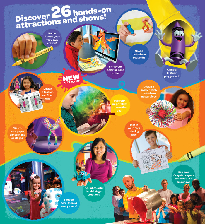 Poster listing attractions at Crayola Experience.