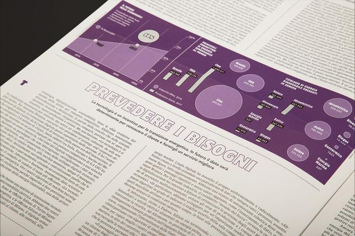 """Wired Italia, n. 91, """"Visioni 2020"""" 13"""