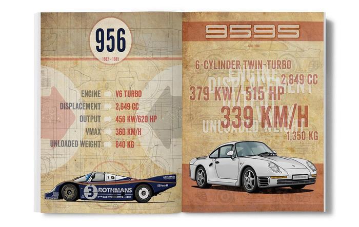 RE/CAP: Crazy about Porsche 21