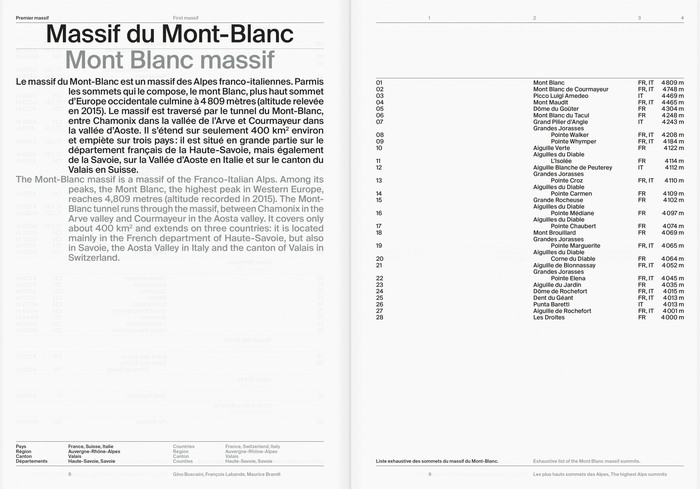 Gino Buscaini, François Labande, Maurice Brandt – The highest Alps summits 4