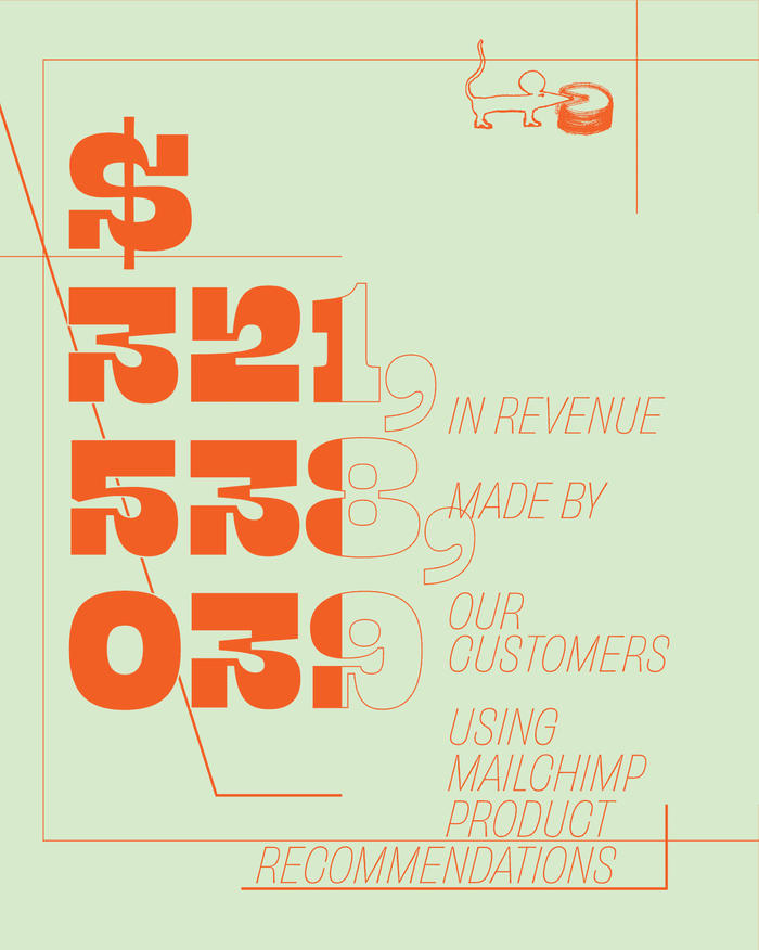 2019 Mailchimp Year in Review 4