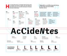 """""""Accidentes"""", typographic CV"""