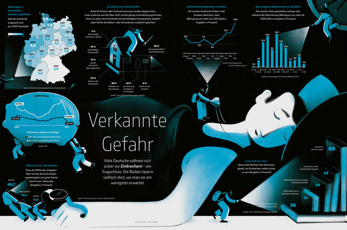 GDV identity and magazine (2018 redesign) 9