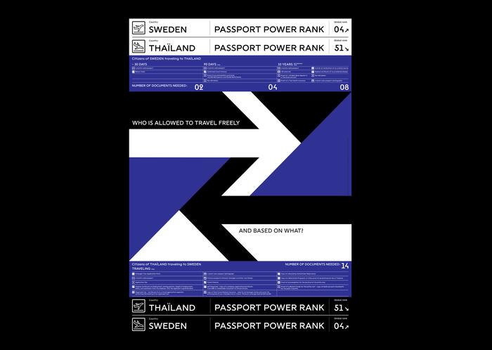 Passport Power Rank 1