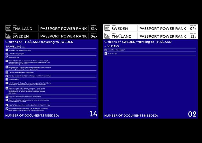 Passport Power Rank 3