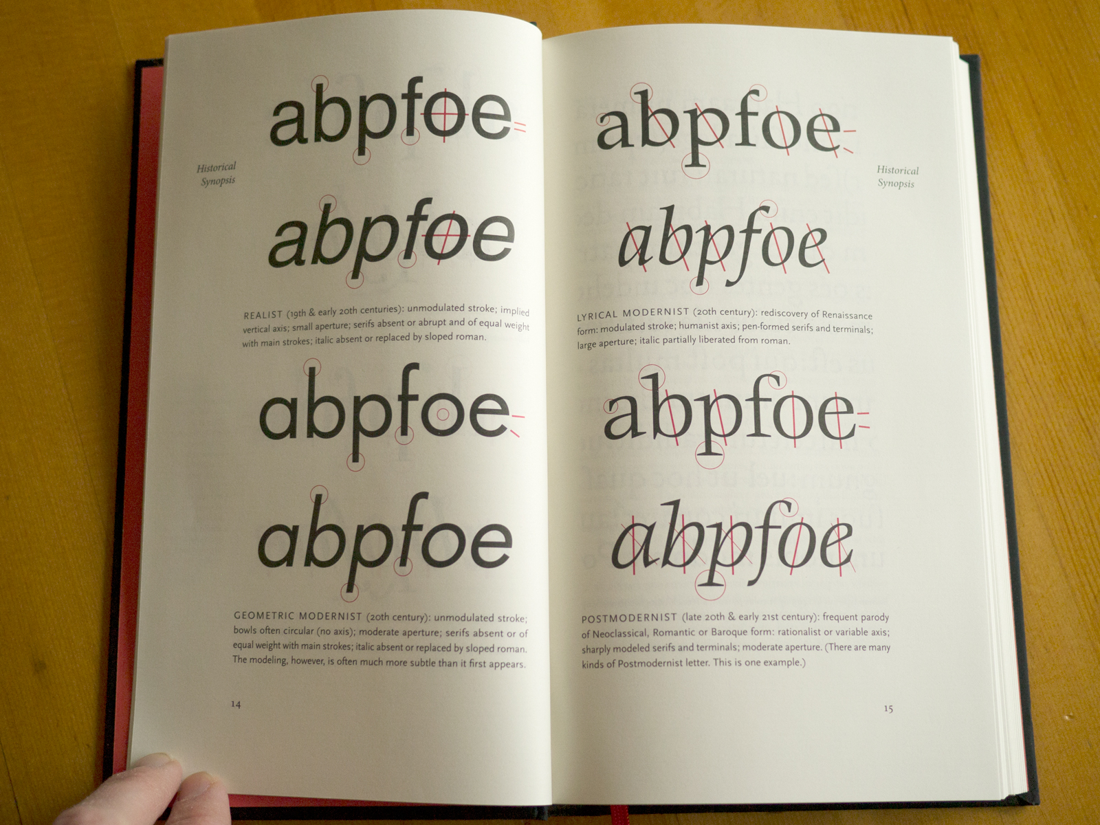 The Elements Of Typographic Style 4th Edition By Robert Bringhurst Fonts In Use