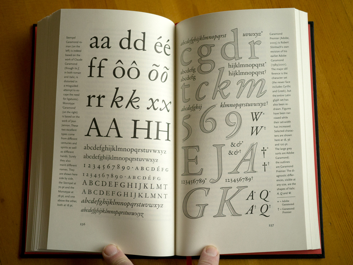 The Elements of Typographic Style, 4th Edition by Robert Bringhurst 7
