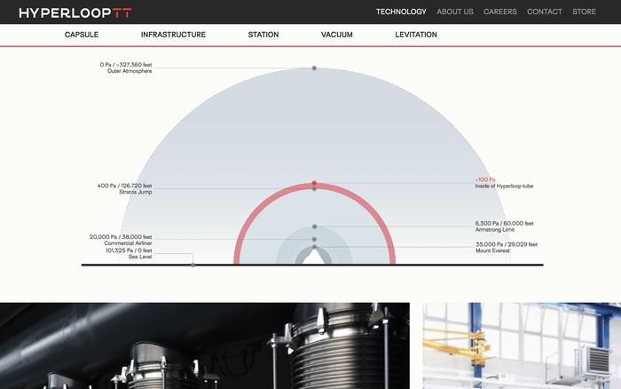 Hyperloop TT website 5