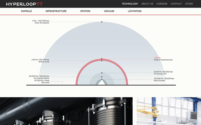 Hyperloop TT website 5