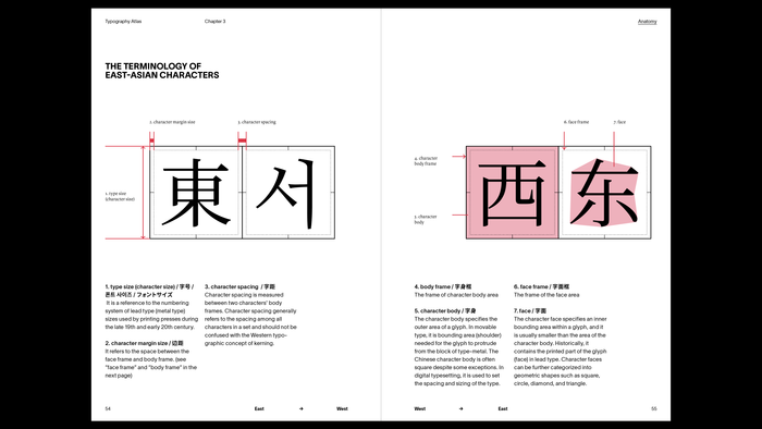 The thesis book Part I example: the terminology of East-Asian characters