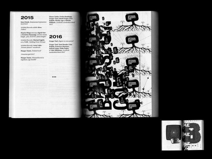 Kunst on moos elu saiakäärul: Artishok articles collection 2006–2018 5