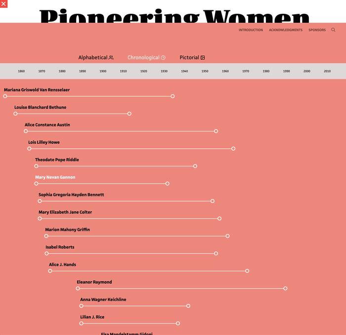 Pioneering Women of American Architecture website 4