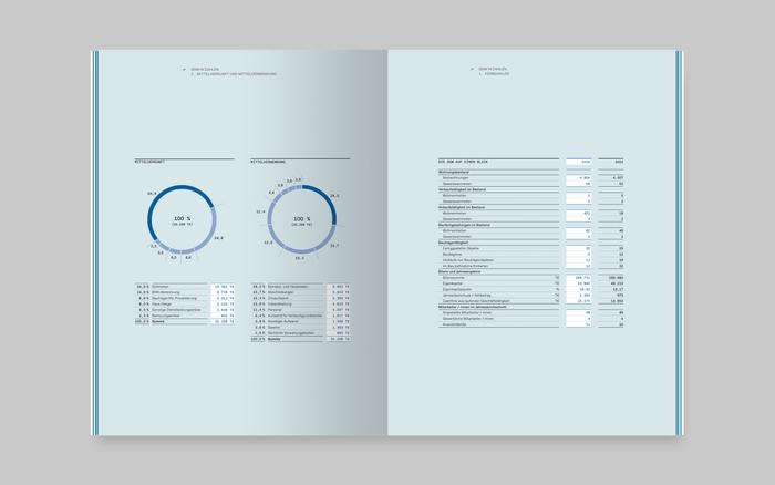 GGW annual report 2016 2