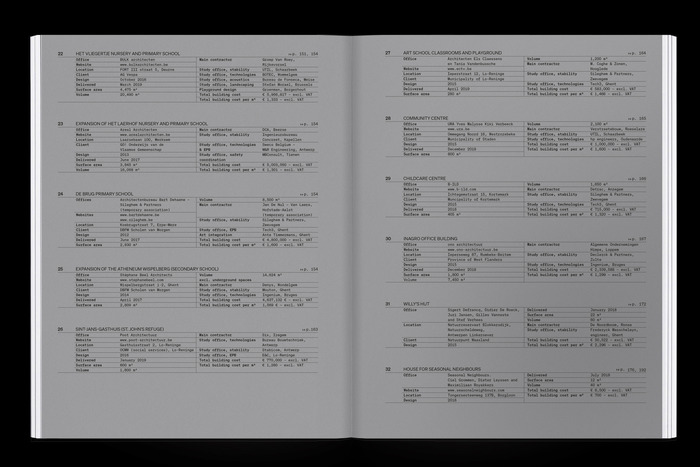 """The Flanders Architectural Review N° 14, """"When Attitudes Take Form"""" 4"""