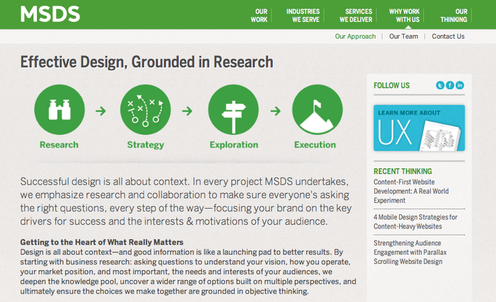 MSDS Brand Strategy and Design 2