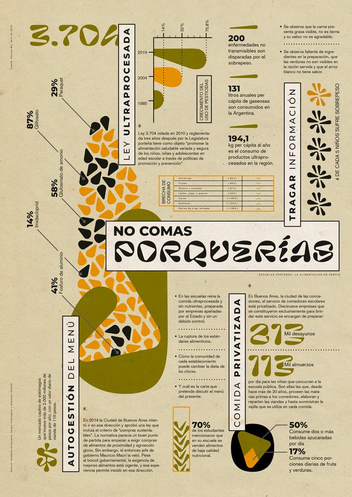 """No Comas Porquerías (""""Don't Eat Crap"""") infographic 1"""
