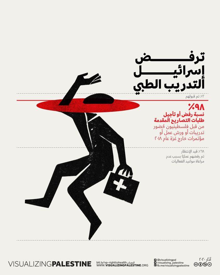 Gaza Health posters 3