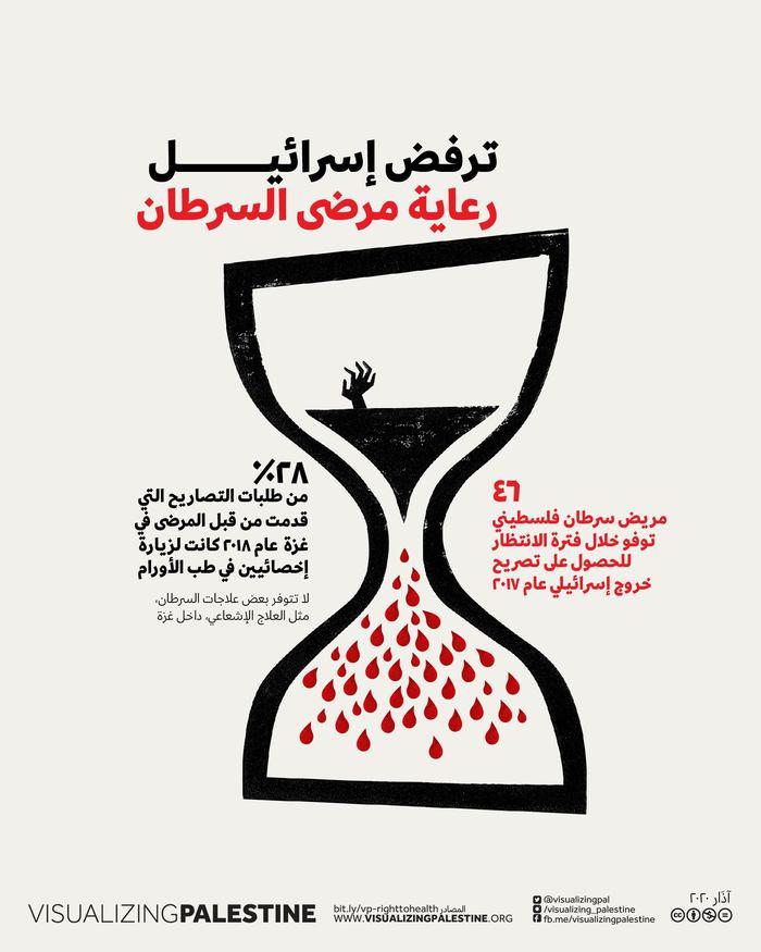 Gaza Health posters 4