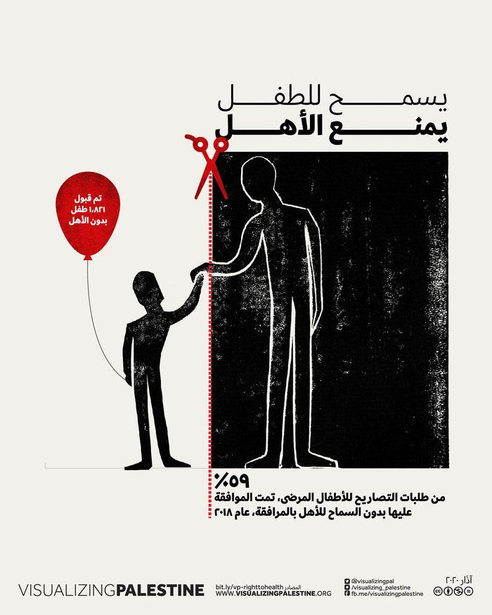 Gaza Health posters 5
